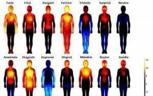 emoţiile