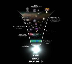 Universe_history_72399832f2