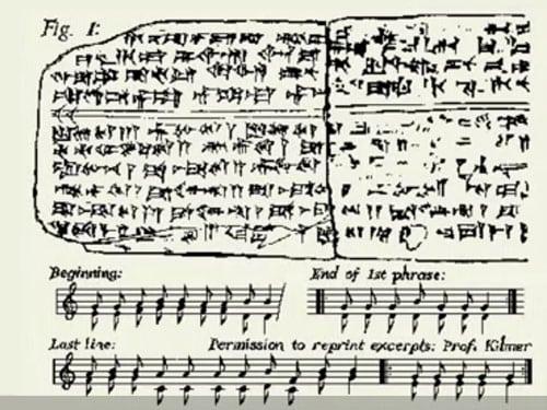 Compozitie-muzicala