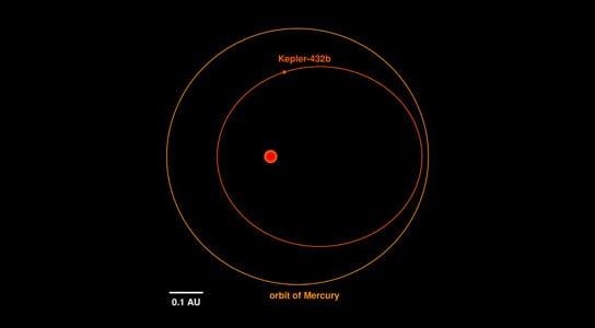 Astronomers-Discover-Rare-Planet