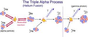 triplealphaflash