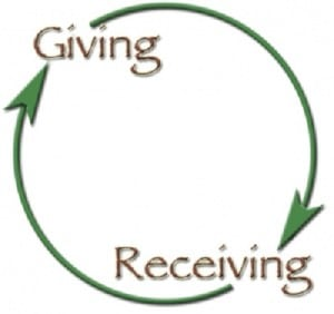 principiul reciprocității
