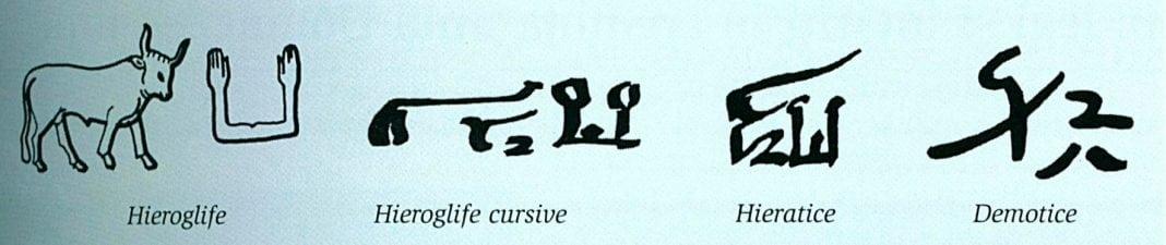 Hieroglife