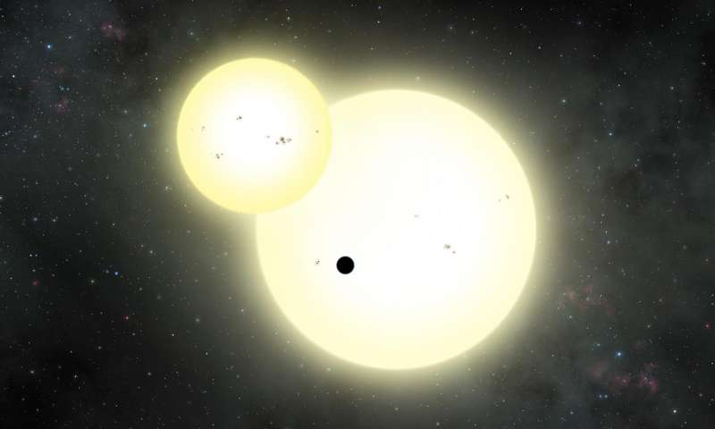 newplanetisl