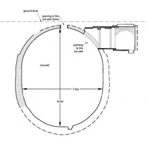 a cross section diagram showing the interior of the ice house c mola small 640x627